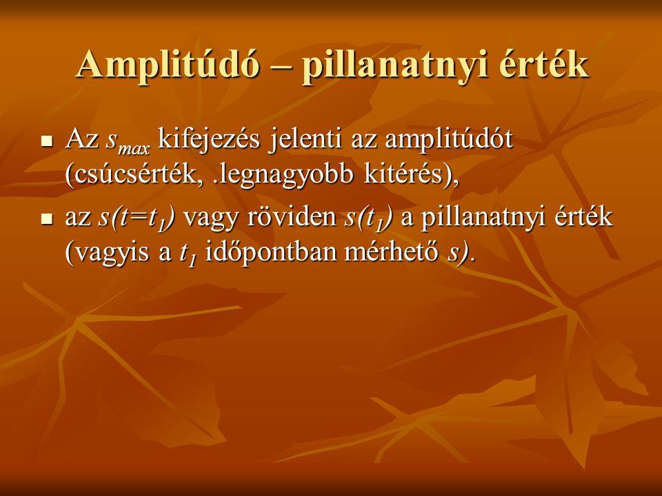 Amplitúdó – pillanatnyi érték Az s max kifejezés jelenti az amplitúdót (csúcsérték,.legnagyobb kitérés), Az s max kifejezés jelenti az amplitúdót (csú