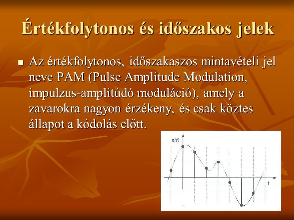 Értékfolytonos és időszakos jelek Az értékfolytonos, időszakaszos mintavételi jel neve PAM (Pulse Amplitude Modulation, impulzus-amplitúdó moduláció),