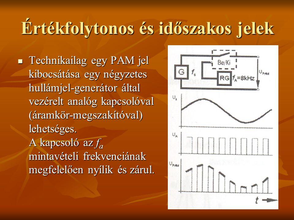 Értékfolytonos és időszakos jelek Technikailag egy PAM jel kibocsátása egy négyzetes hullámjel-generátor által vezérelt analóg kapcsolóval (áramkör-me