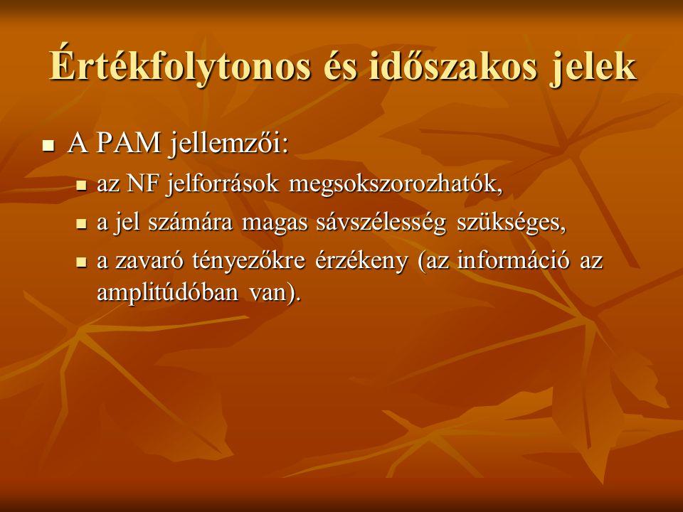 Értékfolytonos és időszakos jelek A PAM jellemzői: A PAM jellemzői: az NF jelforrások megsokszorozhatók, az NF jelforrások megsokszorozhatók, a jel sz