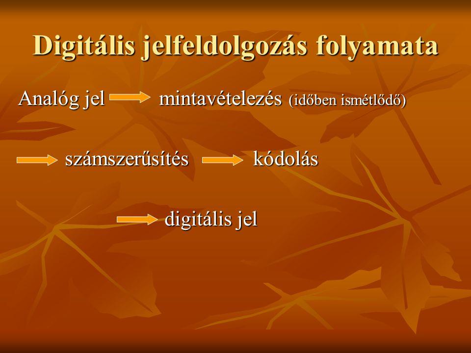 Digitális jelfeldolgozás folyamata Analóg jel mintavételezés (időben ismétlődő) számszerűsítés kódolás számszerűsítés kódolás digitális jel digitális