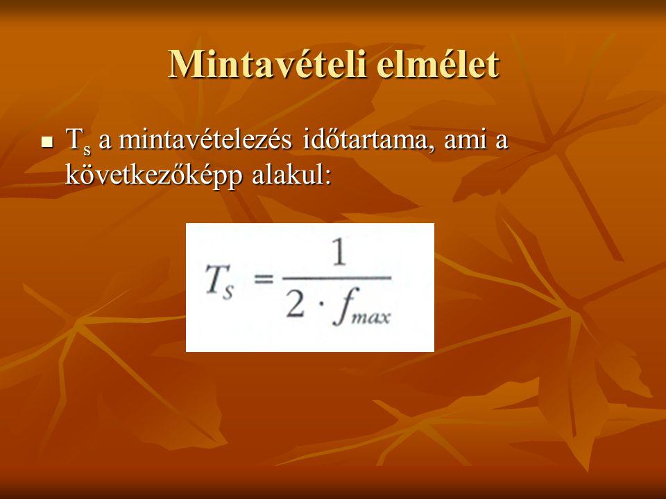Mintavételi elmélet T s a mintavételezés időtartama, ami a következőképp alakul: T s a mintavételezés időtartama, ami a következőképp alakul: