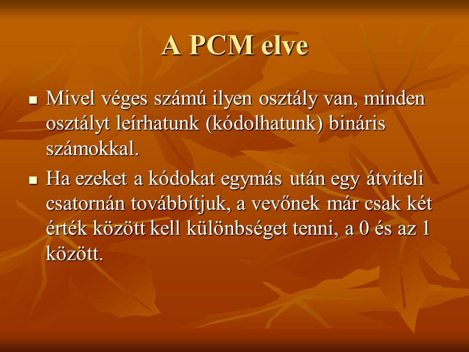 A PCM elve Mivel véges számú ilyen osztály van, minden osztályt leírhatunk (kódolhatunk) bináris számokkal. Mivel véges számú ilyen osztály van, minde