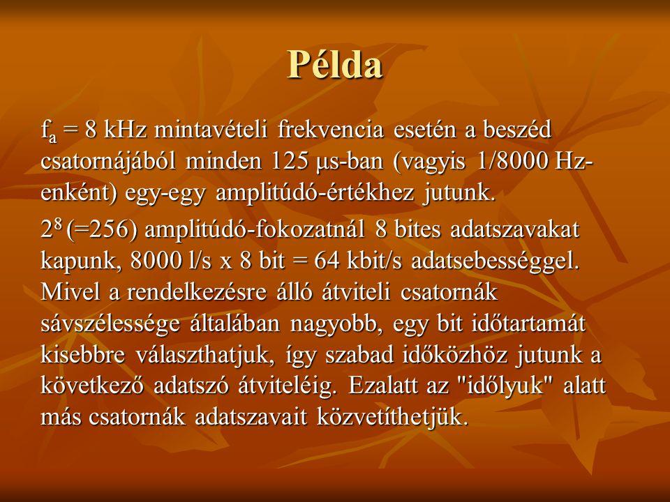 f a = 8 kHz mintavételi frekvencia esetén a beszéd csatornájából minden 125 μs-ban (vagyis 1/8000 Hz- enként) egy-egy amplitúdó-értékhez jutunk. 2 8 (