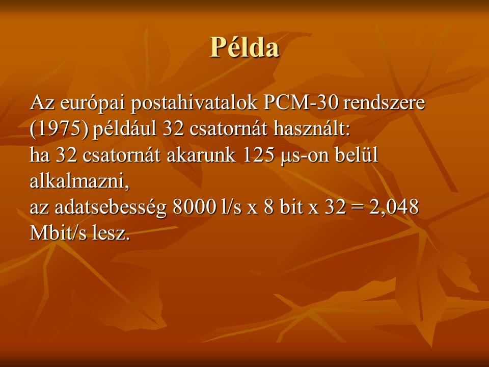 Példa Az európai postahivatalok PCM-30 rendszere (1975) például 32 csatornát használt: ha 32 csatornát akarunk 125 μs-on belül alkalmazni, az adatsebe