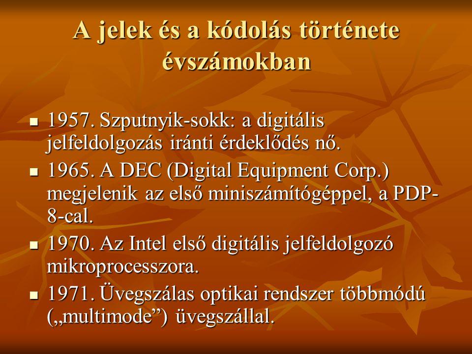 A jelek és a kódolás története évszámokban 1957. Szputnyik-sokk: a digitális jelfeldolgozás iránti érdeklődés nő. 1957. Szputnyik-sokk: a digitális je