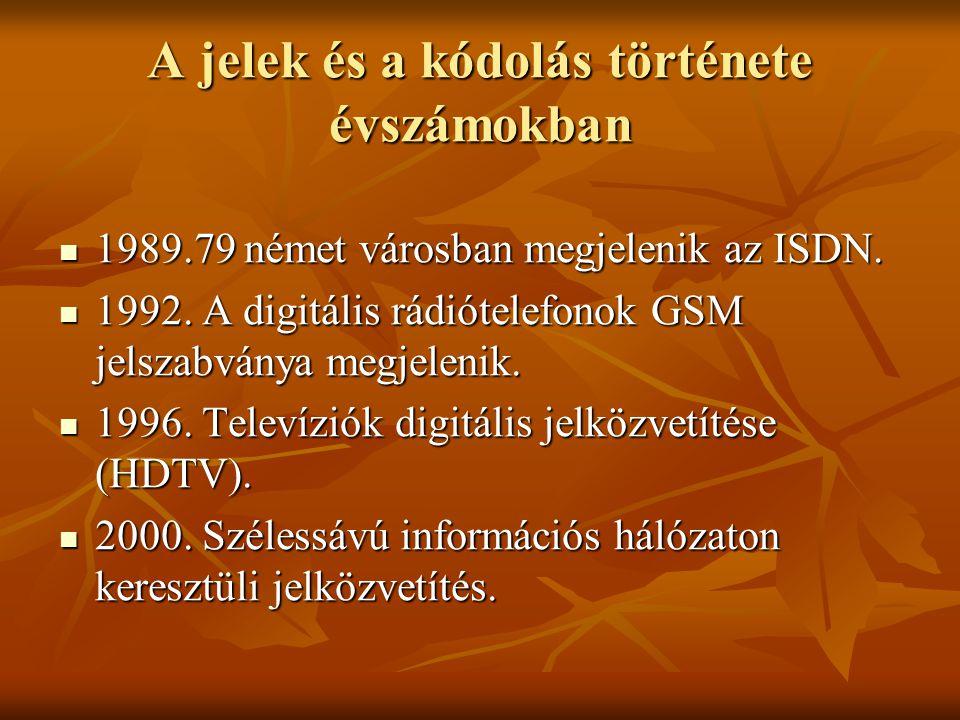 A jelek és a kódolás története évszámokban 1989.79 német városban megjelenik az ISDN. 1989.79 német városban megjelenik az ISDN. 1992. A digitális rád