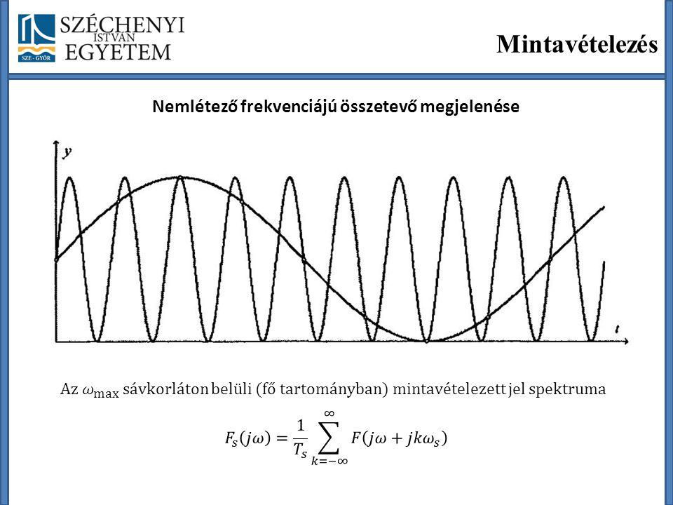 Mintavételezés Nemlétező frekvenciájú összetevő megjelenése