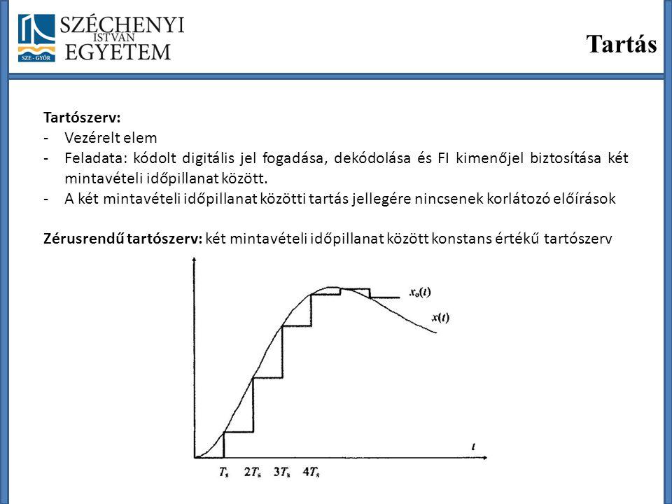 Tartás Tartószerv: -Vezérelt elem -Feladata: kódolt digitális jel fogadása, dekódolása és FI kimenőjel biztosítása két mintavételi időpillanat között.