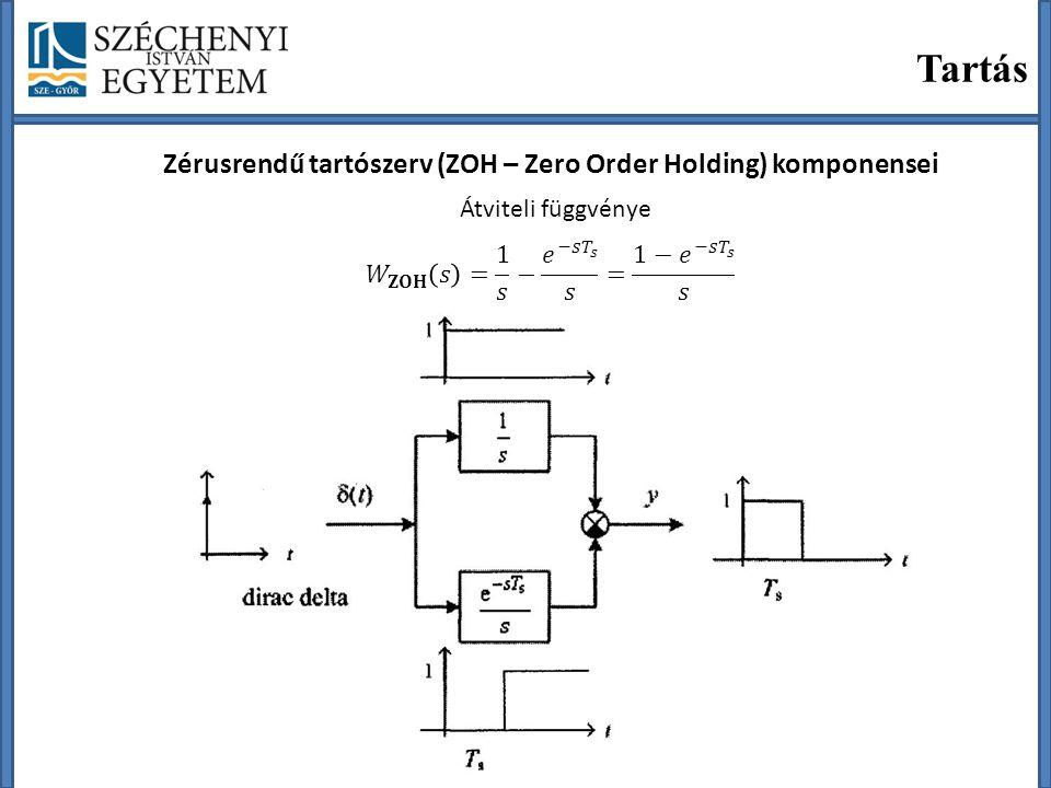 Tartás Zérusrendű tartószerv (ZOH – Zero Order Holding) komponensei Átviteli függvénye