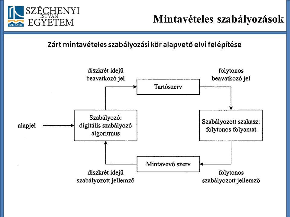 Mintavételes szabályozások Zárt mintavételes szabályozási kör alapvető elvi felépítése