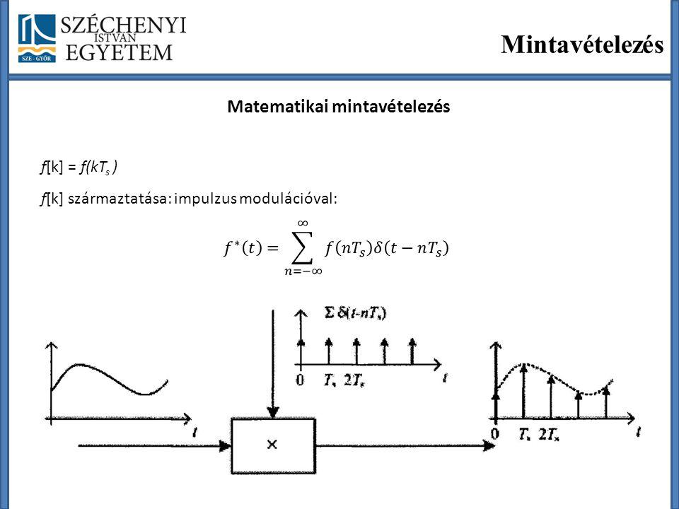 Mintavételezés Matematikai mintavételezés