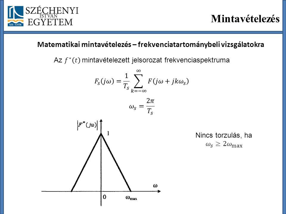 Mintavételezés Matematikai mintavételezés – frekvenciatartománybeli vizsgálatokra