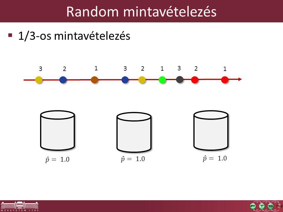 Random mintavételezés  1/3-os mintavételezés 1 3 2 12 3 2 13