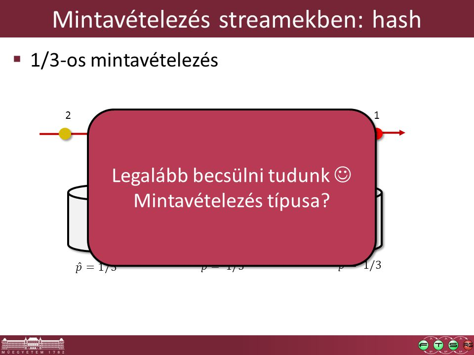 Mintavételezés streamekben: hash  1/3-os mintavételezés 3 3 3 22 1 1 12 Legalább becsülni tudunk Mintavételezés típusa