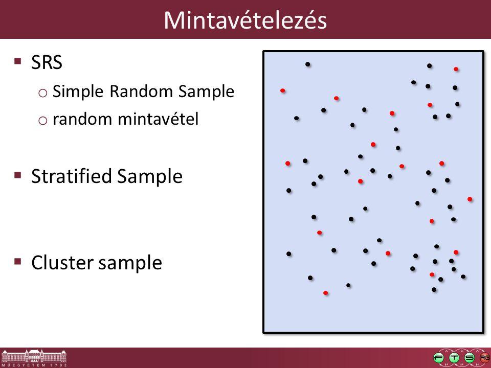 Mintavételezés  SRS o Simple Random Sample o random mintavétel  Stratified Sample  Cluster sample