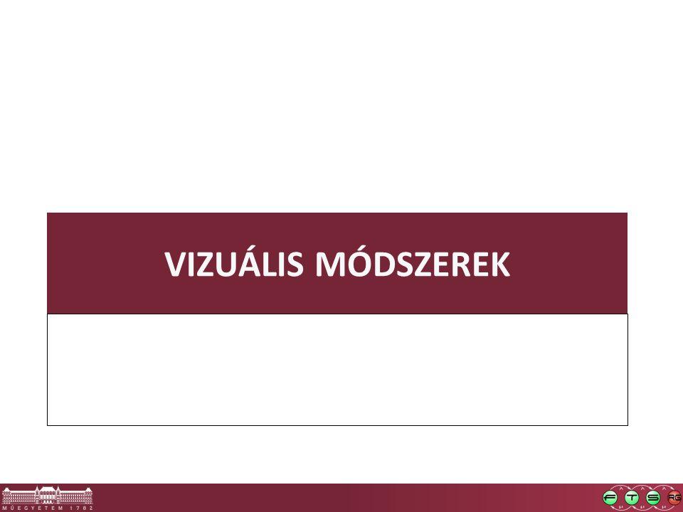 VIZUÁLIS MÓDSZEREK