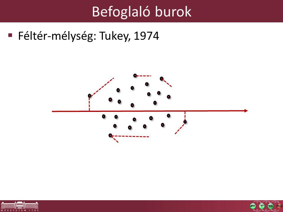 Befoglaló burok  Féltér-mélység: Tukey, 1974