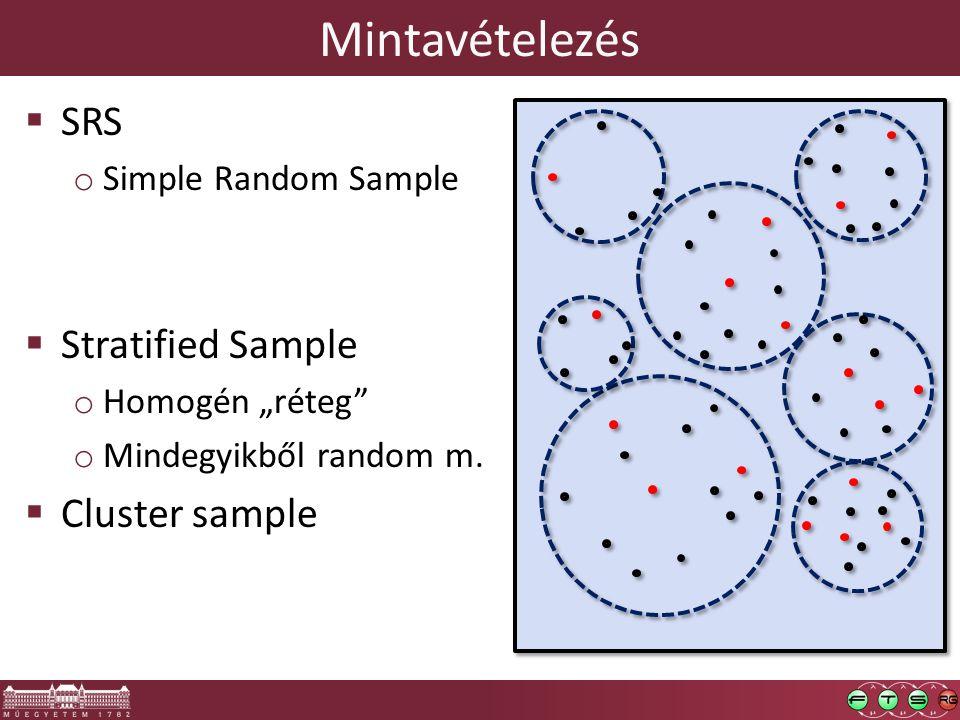 "Mintavételezés  SRS o Simple Random Sample  Stratified Sample o Homogén ""réteg o Mindegyikből random m."