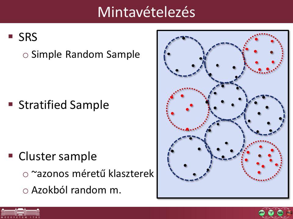 Mintavételezés  SRS o Simple Random Sample  Stratified Sample  Cluster sample o ~azonos méretű klaszterek o Azokból random m.