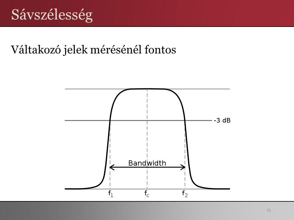 Sávszélesség Váltakozó jelek mérésénél fontos 11