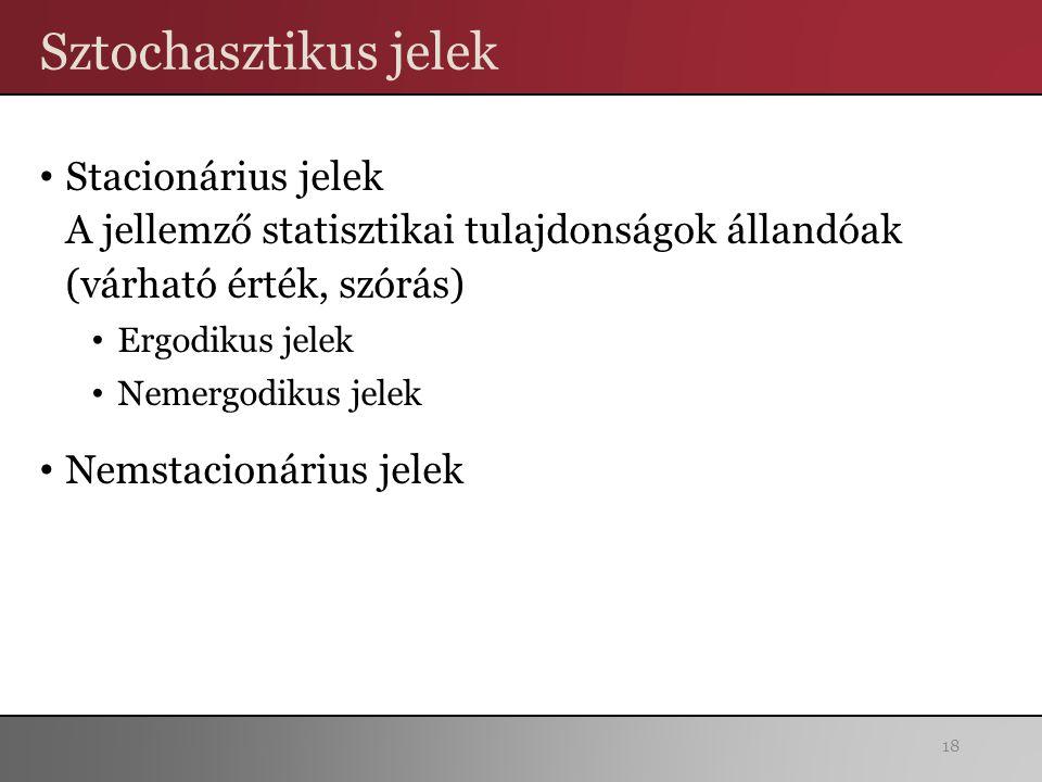 Sztochasztikus jelek Stacionárius jelek A jellemző statisztikai tulajdonságok állandóak (várható érték, szórás) Ergodikus jelek Nemergodikus jelek Nem