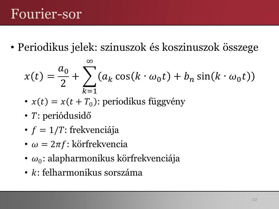 Fourier-sor 22