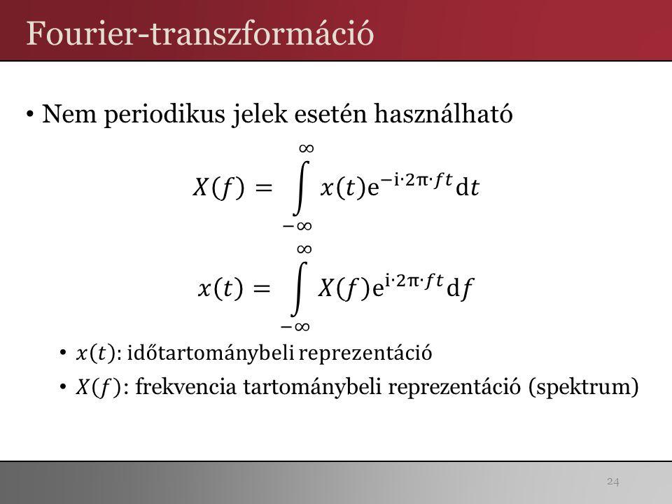Fourier-transzformáció 24