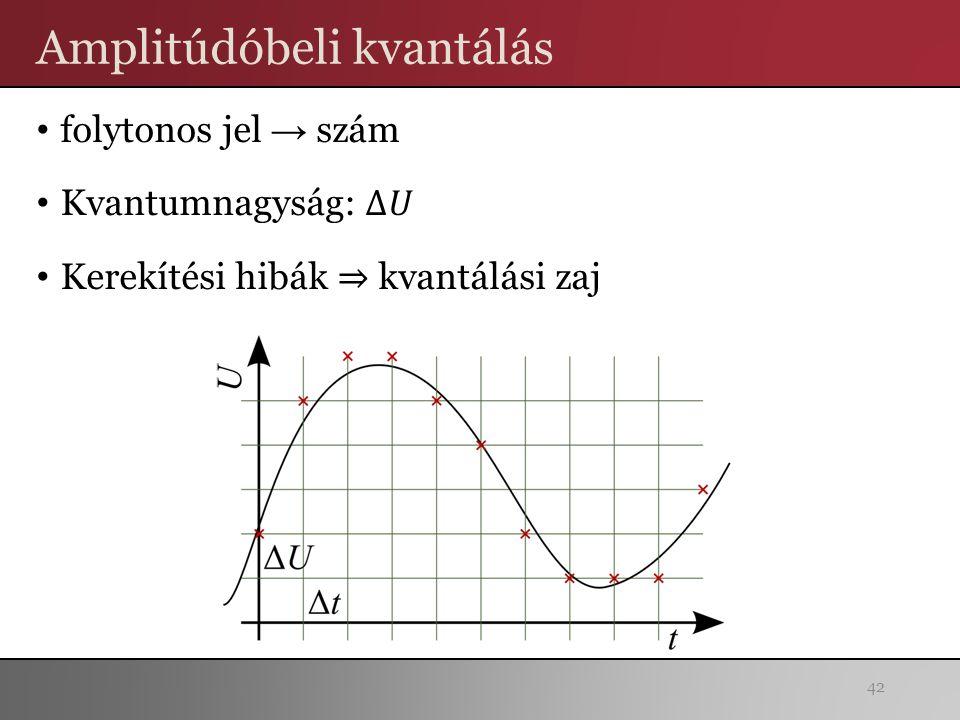 Amplitúdóbeli kvantálás 42