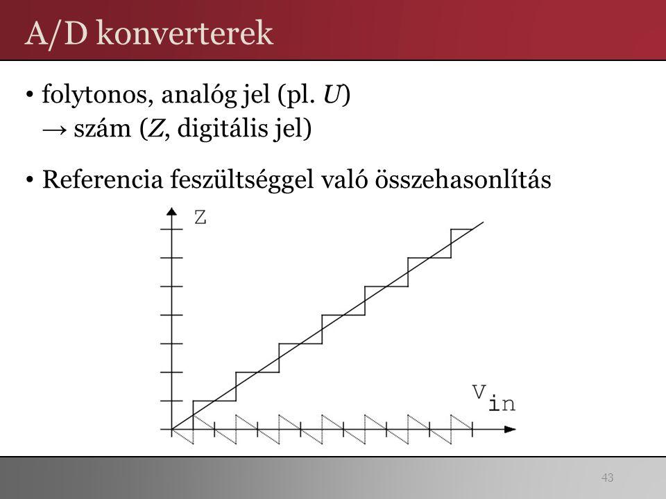 A/D konverterek folytonos, analóg jel (pl. U) → szám (Z, digitális jel) Referencia feszültséggel való összehasonlítás 43