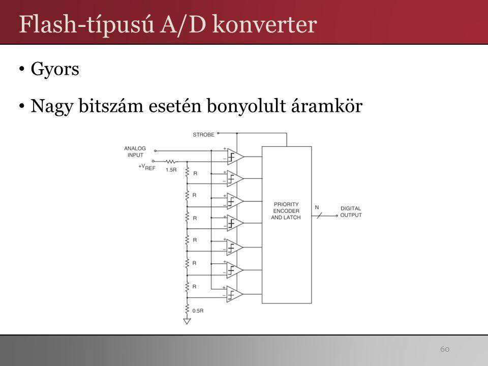 Flash-típusú A/D konverter Gyors Nagy bitszám esetén bonyolult áramkör 60