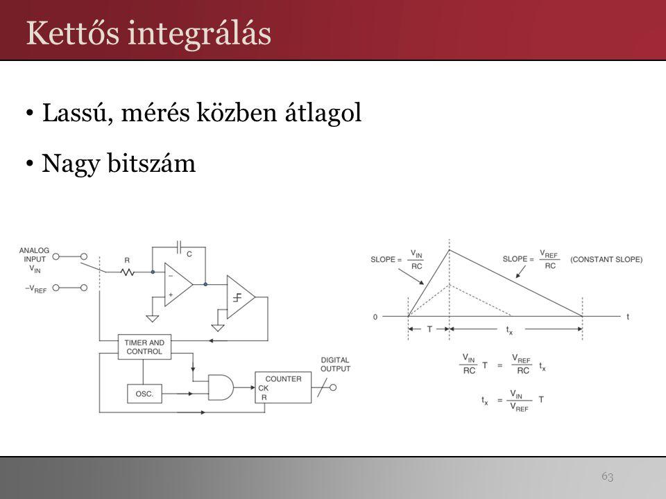 Kettős integrálás Lassú, mérés közben átlagol Nagy bitszám 63