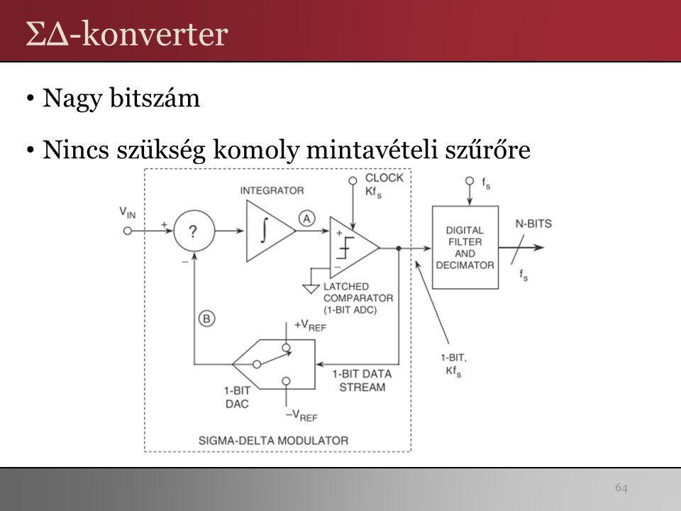 ΣΔ-konverter Nagy bitszám Nincs szükség komoly mintavételi szűrőre 64