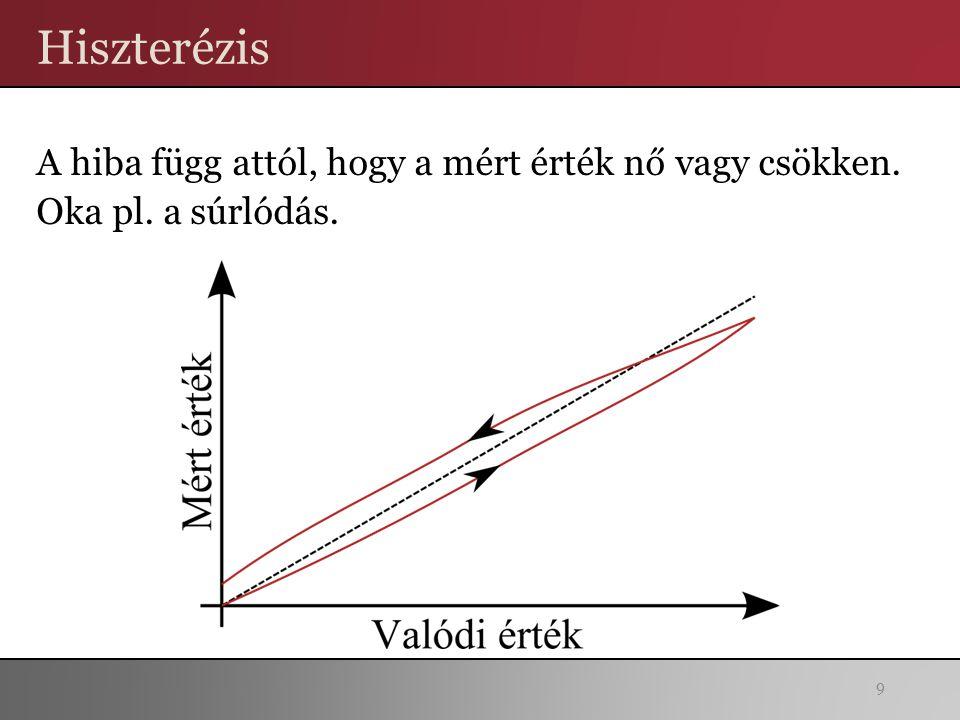 Hiszterézis A hiba függ attól, hogy a mért érték nő vagy csökken. Oka pl. a súrlódás. 9