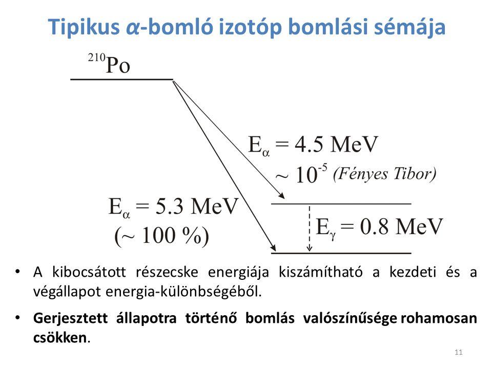 Tipikus α-bomló izotóp bomlási sémája A kibocsátott részecske energiája kiszámítható a kezdeti és a végállapot energia-különbségéből. Gerjesztett álla