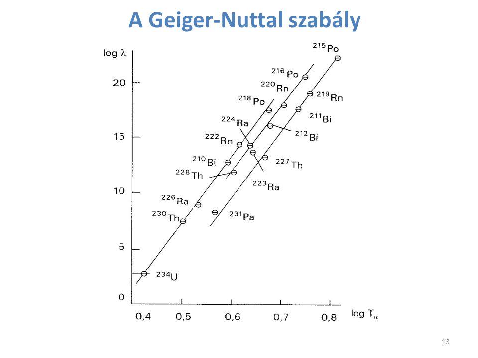 A Geiger-Nuttal szabály 13