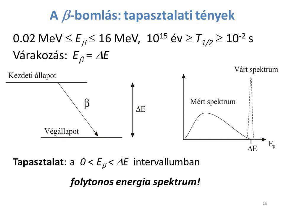 A  -bomlás: tapasztalati tények 0.02 MeV  E   16 MeV, 10 15 év  T 1/2  10 -2 s Várakozás: E  =  E 16 Tapasztalat: a 0 < E  <  E intervallumb