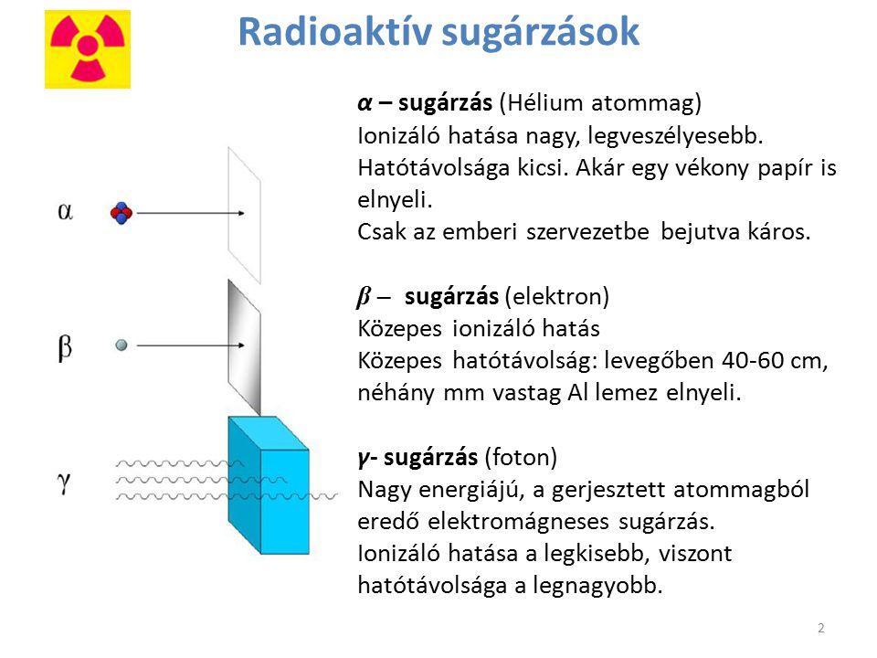 α – sugárzás (Hélium atommag) Ionizáló hatása nagy, legveszélyesebb. Hatótávolsága kicsi. Akár egy vékony papír is elnyeli. Csak az emberi szervezetbe
