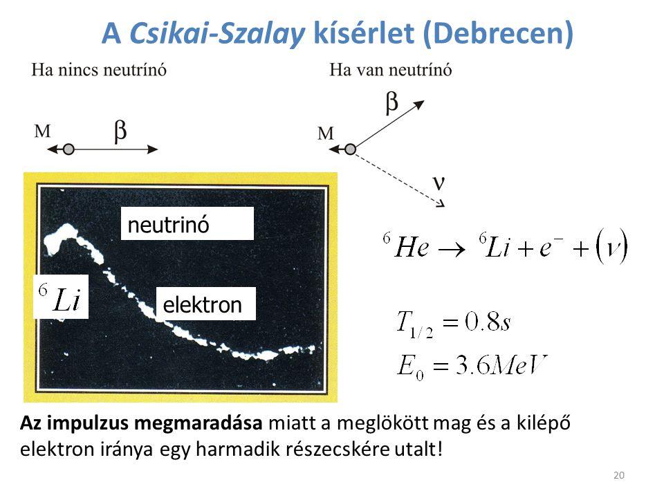 A Csikai-Szalay kísérlet (Debrecen) elektron neutrinó 20 Az impulzus megmaradása miatt a meglökött mag és a kilépő elektron iránya egy harmadik részec