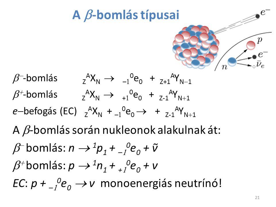 A  -bomlás típusai A  -bomlás során nukleonok alakulnak át:   bomlás: n  1 p 1 + –  0 e 0 + ν̃   bomlás: p  1 n 1 + +  0 e 0 + ν EC: p +