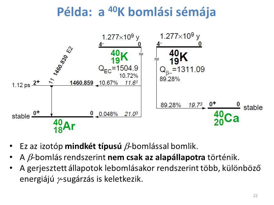 Példa: a 40 K bomlási sémája Ez az izotóp mindkét típusú  -bomlással bomlik. A  -bomlás rendszerint nem csak az alapállapotra történik. A gerjesztet