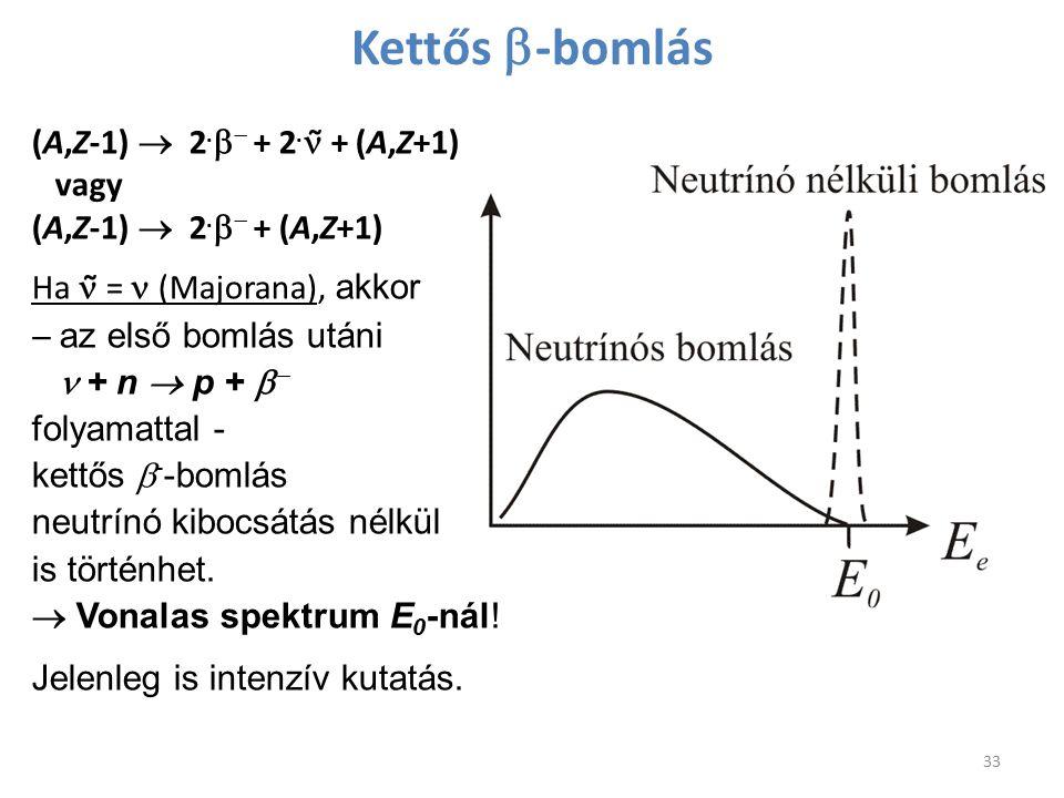 Kettős  -bomlás 33 (A,Z-1)  2.   + 2. ̃ + (A,Z+1) vagy (A,Z-1)  2.   + (A,Z+1) Ha ̃ = (Majorana), akkor  az első bomlás utáni  + n  p +