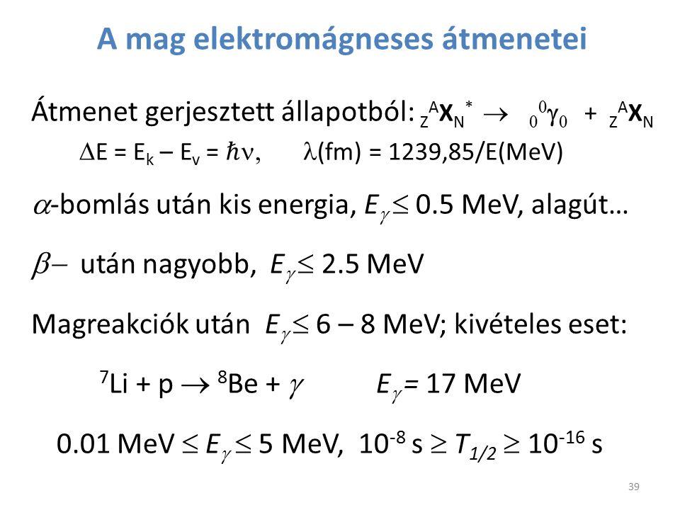 A mag elektromágneses átmenetei 39