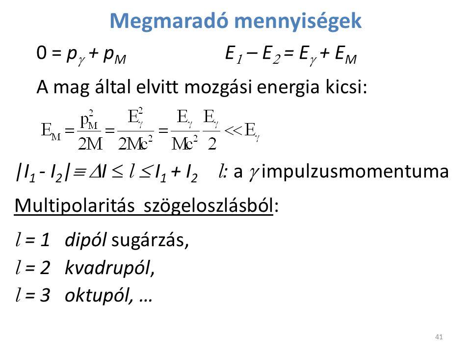 Megmaradó mennyiségek 0 = p  + p M E  – E  = E  + E M A mag által elvitt mozgási energia kicsi: |I 1 - I 2 |   I  l  I 1 + I 2 l : a  impulzu