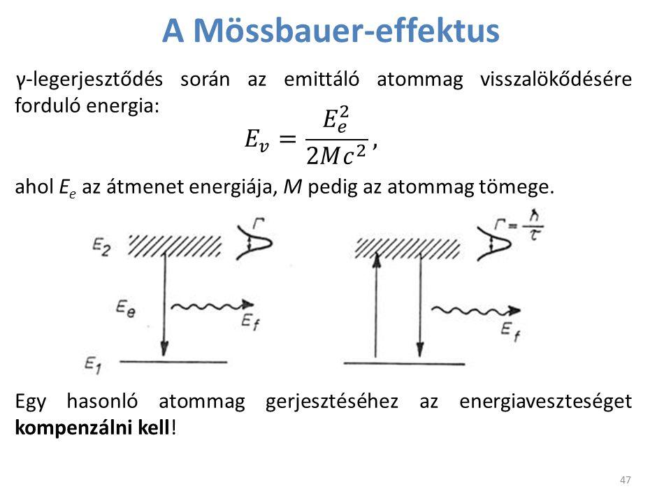 A Mössbauer-effektus γ-legerjesztődés során az emittáló atommag visszalökődésére forduló energia: ahol E e az átmenet energiája, M pedig az atommag tö