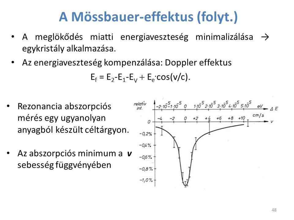 A meglökődés miatti energiaveszteség minimalizálása → egykristály alkalmazása. Az energiaveszteség kompenzálása: Doppler effektus E f  = E 2 -E 1 -E