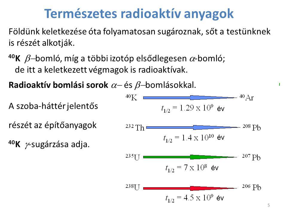 Természetes radioaktív anyagok év Földünk keletkezése óta folyamatosan sugároznak, sőt a testünknek is részét alkotják. 40 K  bomló, míg a többi izo