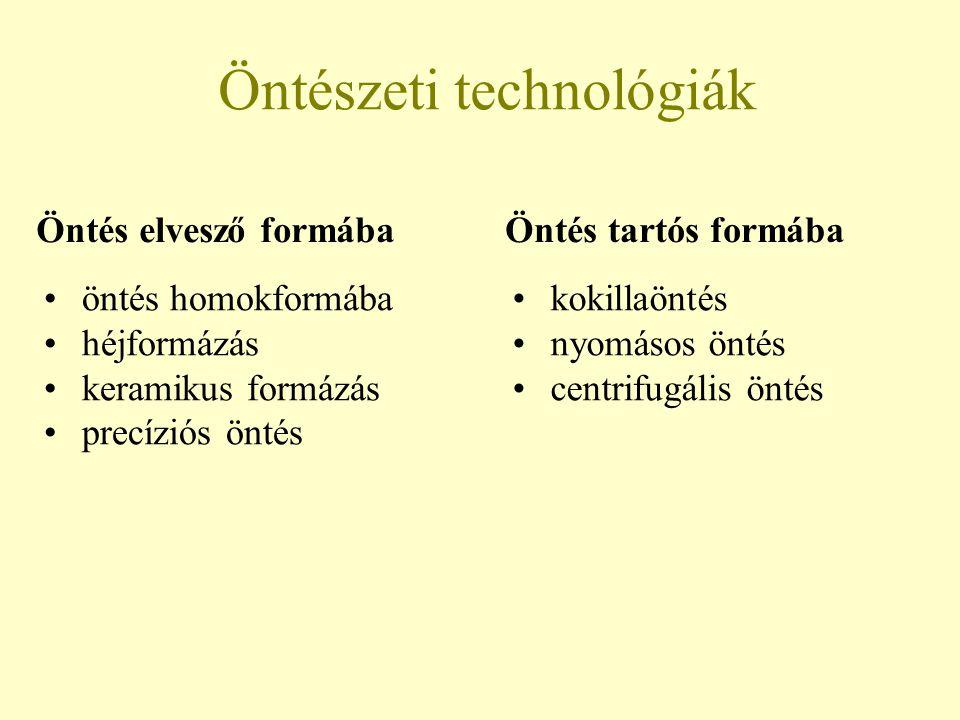 Öntészeti technológiák Öntés tartós formábaÖntés elvesző formába kokillaöntés nyomásos öntés centrifugális öntés öntés homokformába héjformázás kerami