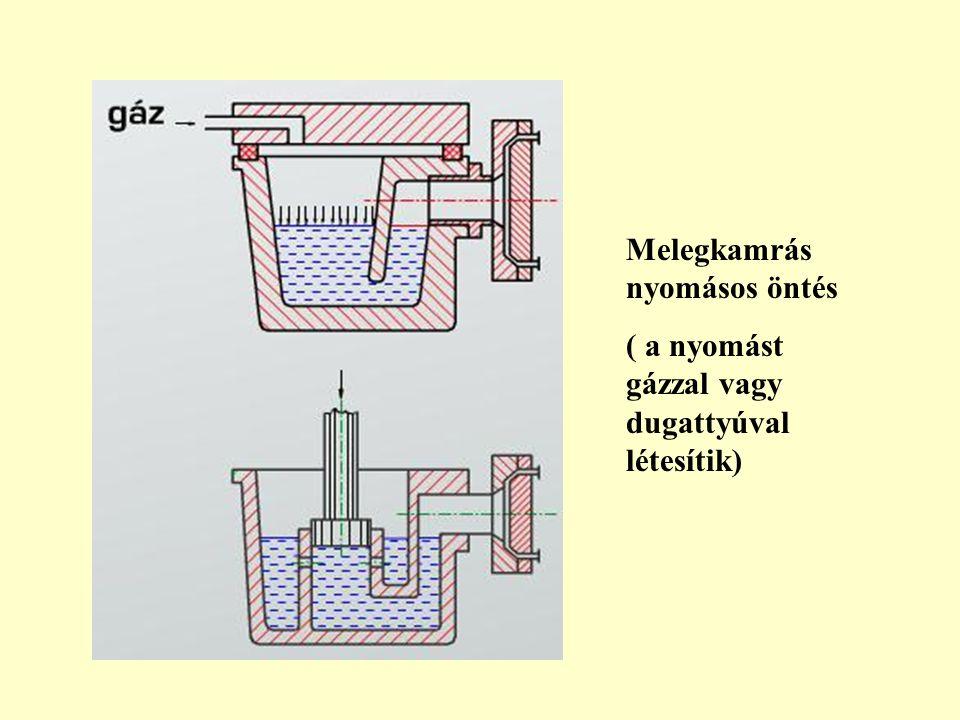 Melegkamrás nyomásos öntés ( a nyomást gázzal vagy dugattyúval létesítik)