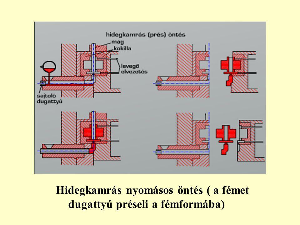 Hidegkamrás nyomásos öntés ( a fémet dugattyú préseli a fémformába)